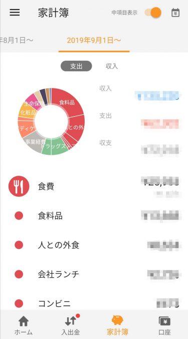 マネーフォワードMEの家計簿管理画面